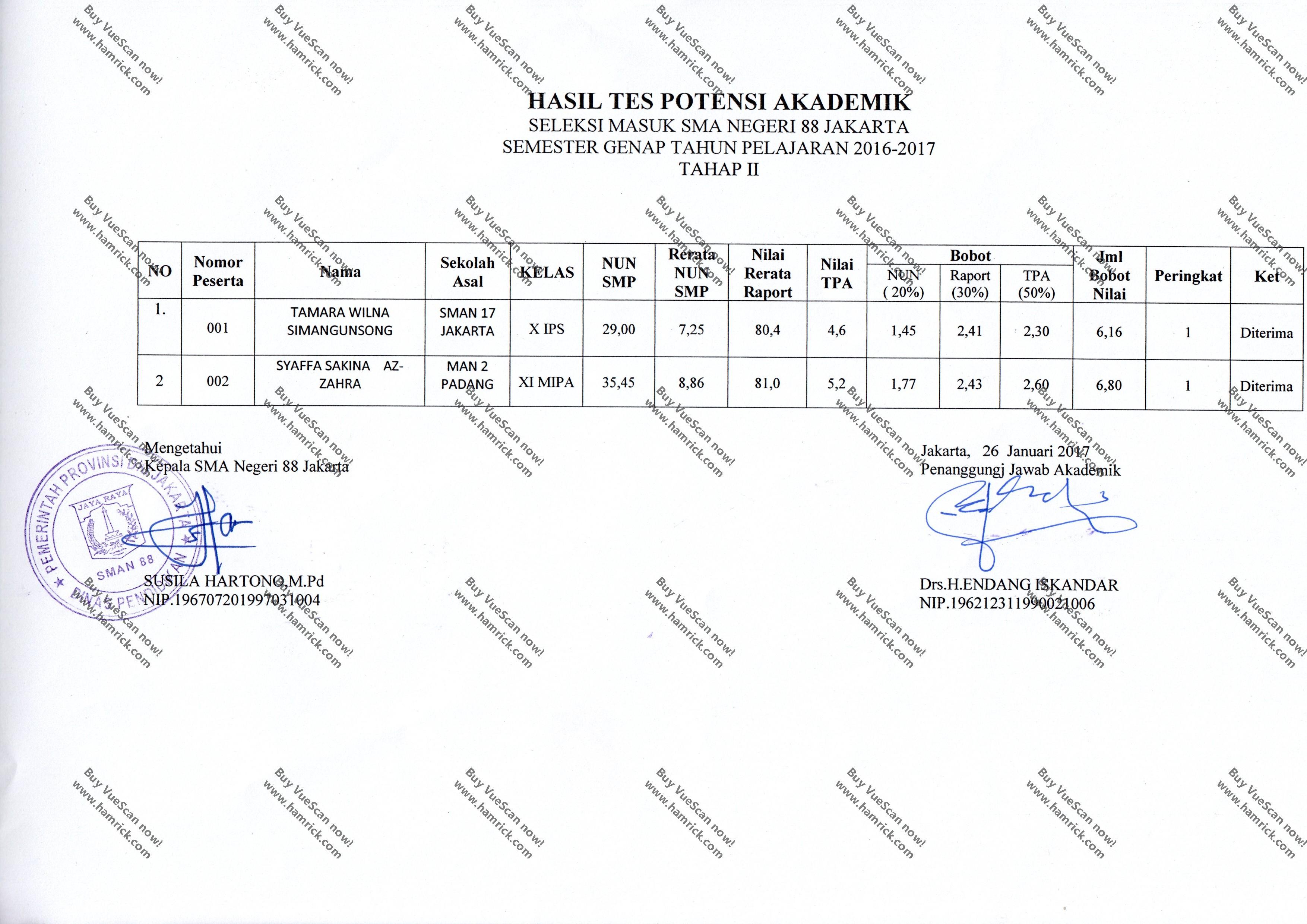 HASIL SELEKSI MUTASI TAHAP II