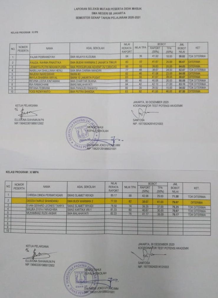 INFORMASI MUTASI SMAN 88 JAKARTA